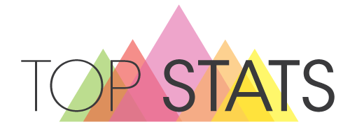Clasificaciones TopStats